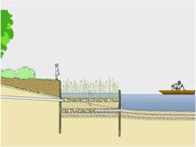 Bodenfilterschnitt